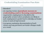 credentialing examination pass rate