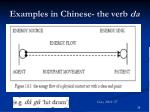 examples in chinese the verb da