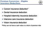 premium conversion eligible insurance deductions
