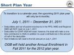 short plan year