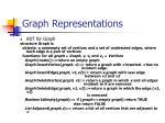 graph representations20
