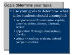 goals determine your tasks