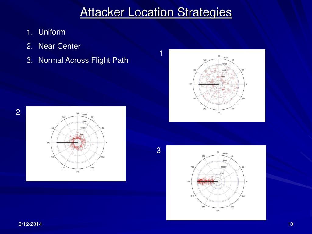 Attacker Location Strategies