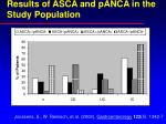results of asca and panca in the study population