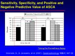 sensitivity specificity and positive and negative predictive value of asca