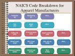 naics code breakdown for apparel manufacturers