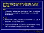 incidence of autoimmune diseases in celiac disease cd protective effect of the gluten free diet