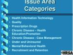 issue area categories