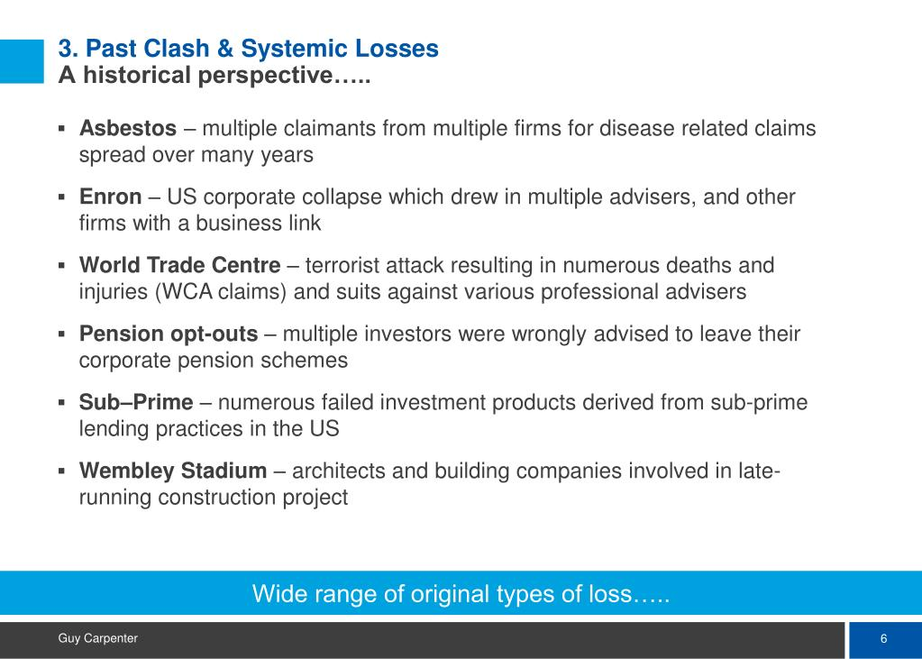 Wide range of original types of loss…..