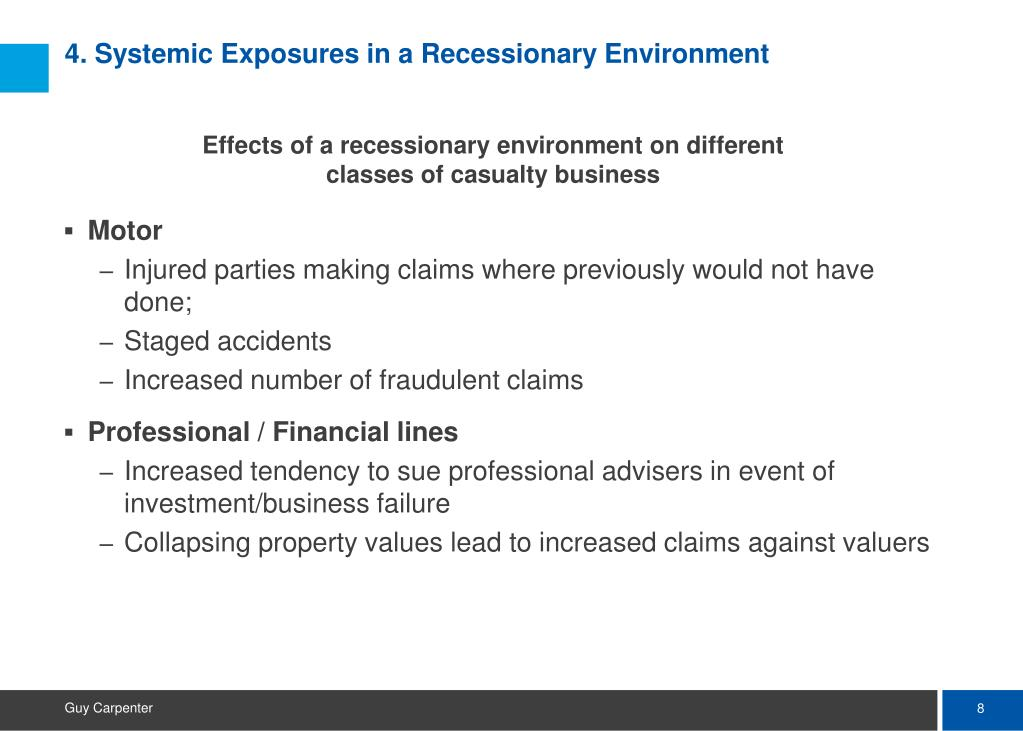 4. Systemic Exposures in a Recessionary Environment
