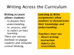 writing across the curriculum12