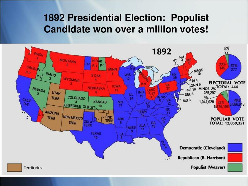 Electoral Vote vs Popular Vote - Difference and Comparison ...