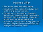 paylines differ
