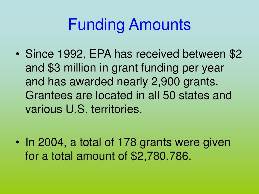 Funding Amounts