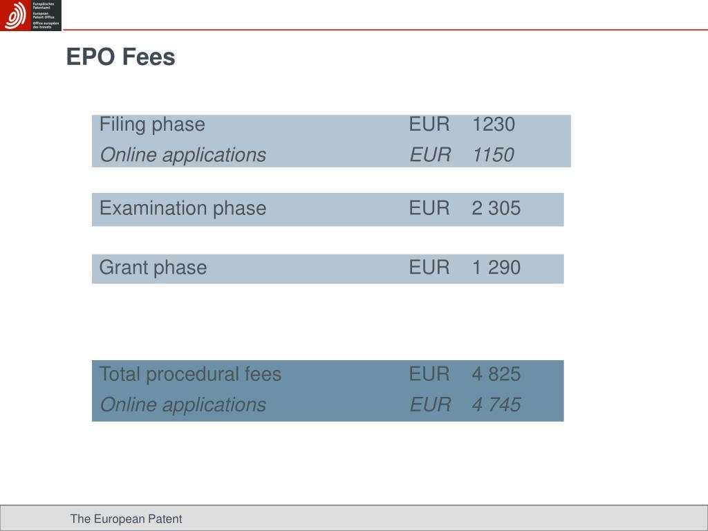 EPO Fees