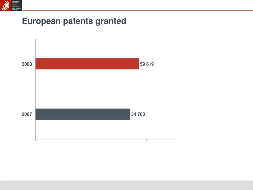 European patents granted