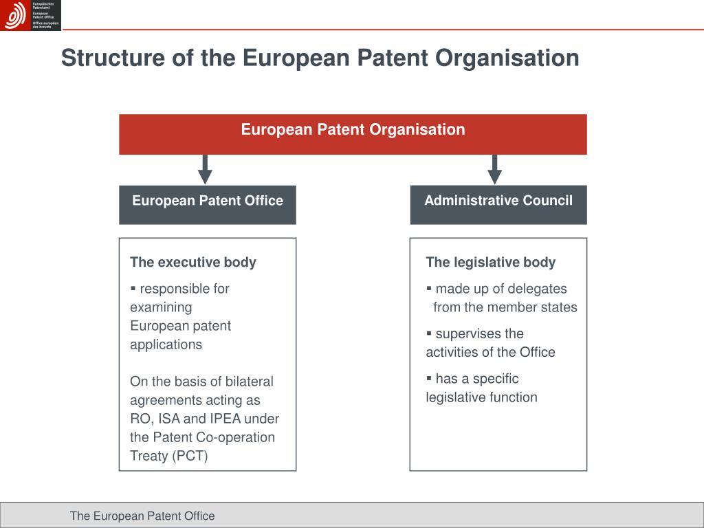 European Patent Organisation