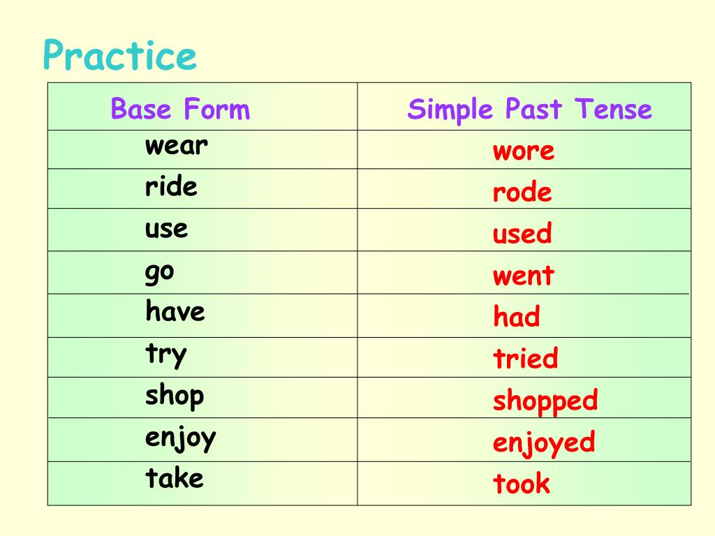 Base Form             Simple Past Tense