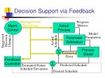 decision support via feedback