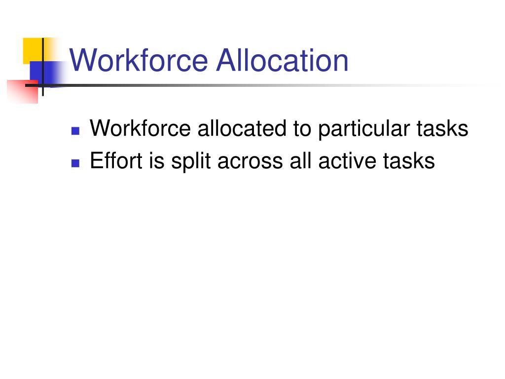 Workforce Allocation