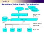real time value chain optimization