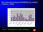 uk manufacturing profitability by sector 1995 to 1999