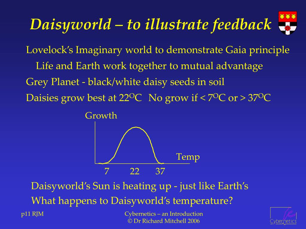Daisyworld – to illustrate feedback
