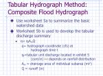tabular hydrograph method composite flood hydrograph