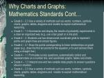 why charts and graphs mathematics standards cont