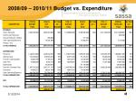 2008 09 2010 11 budget vs expenditure
