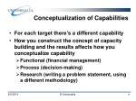 conceptualization of capabilities