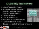 livability indicators