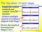 the big ideas of each stage
