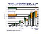 michigan s cumulative multi year tax cuts compared to cumulative state deficits