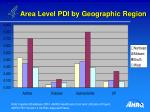 area level pdi by geographic region