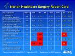 norton healthcare surgery report card