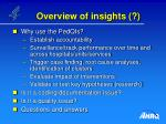 overview of insights