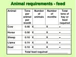 animal requirements feed