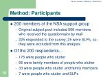 method participants