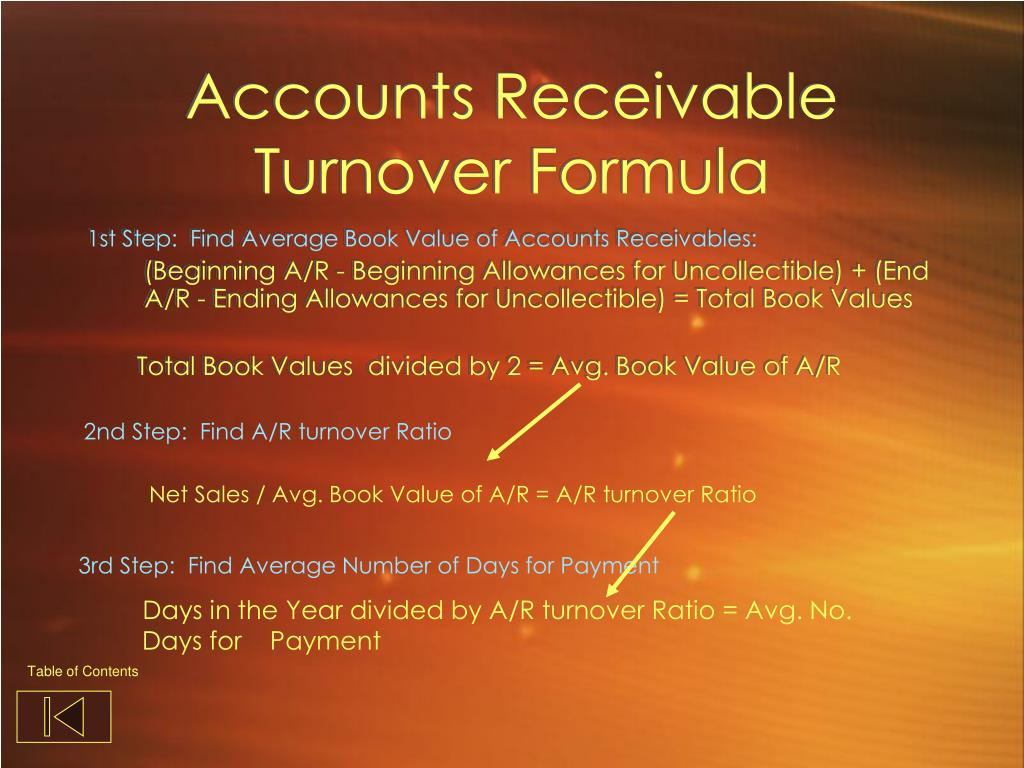 Accounts Receivable Turnover Formula