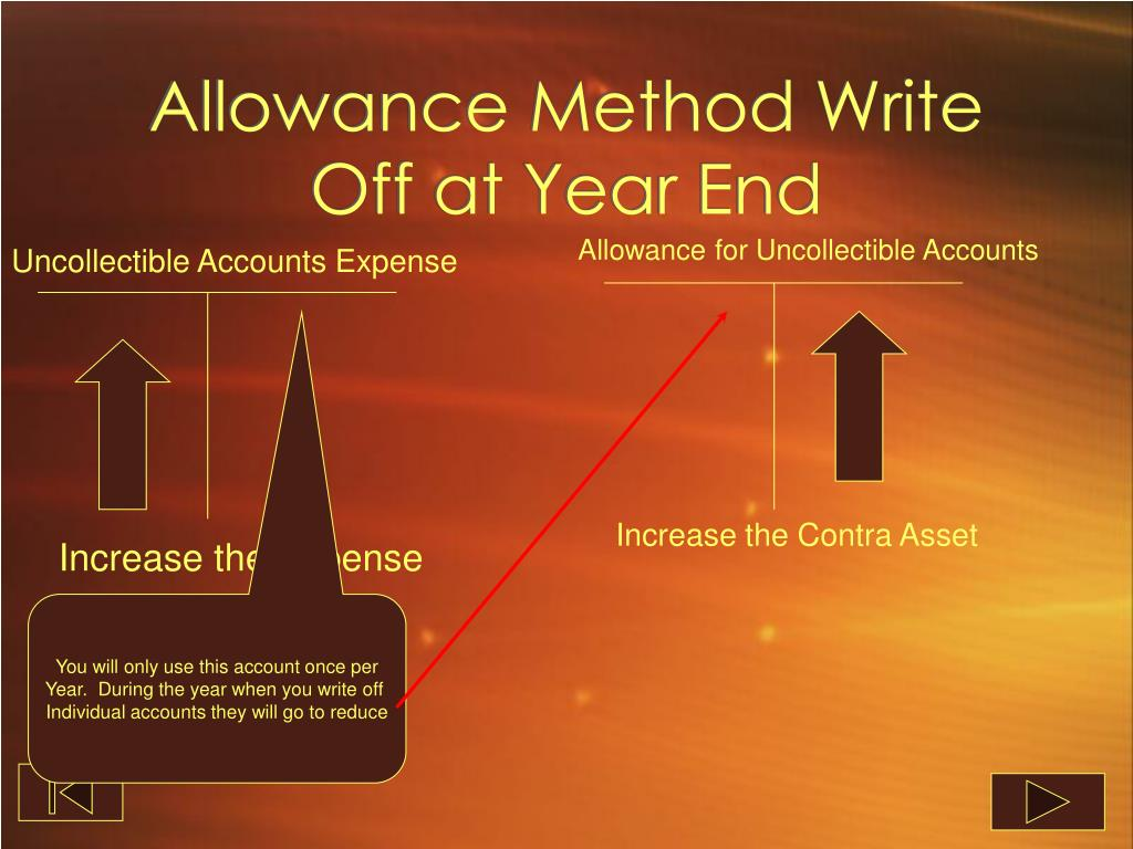 Allowance Method Write Off at Year End