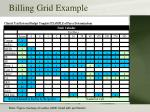 billing grid example