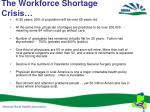 the workforce shortage crisis