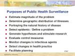 purposes of public health surveillance