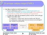 en pratique analyse clinique etape 2