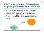 2 a the theoretical foundations of gravity models newton s law
