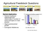 agricultural feedstock questions17