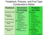 feedstock process and fuel type combinations matter