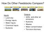 how do other feedstocks compare