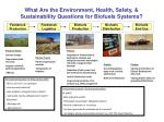 what are the environment health safety sustainability questions for biofuels systems